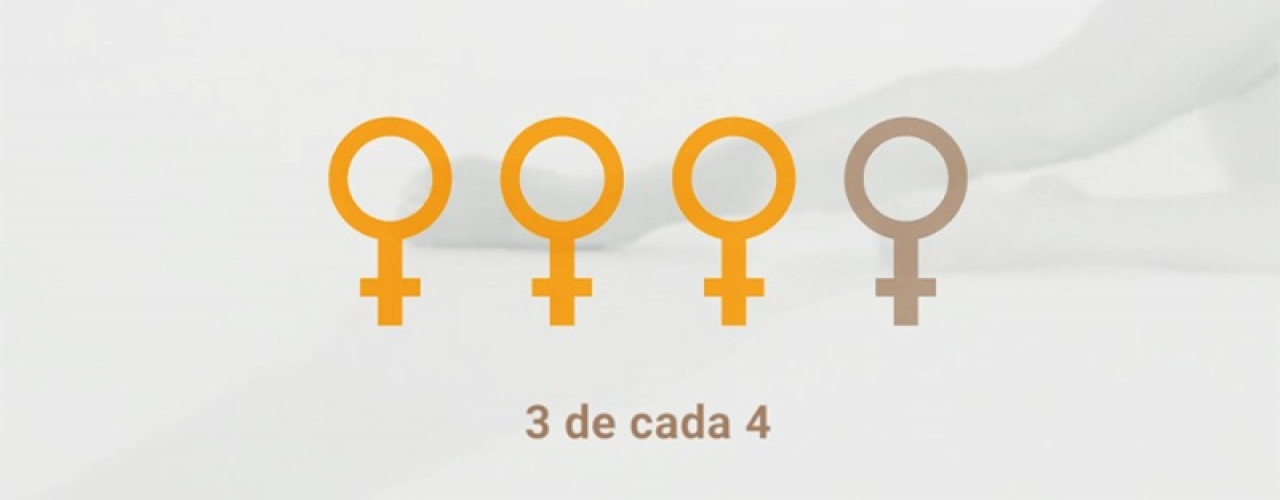 3 de cada 4 mujer con problemas de salud mental víctima violencia